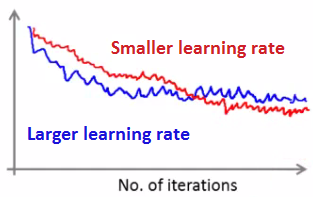 learning rate machine learning